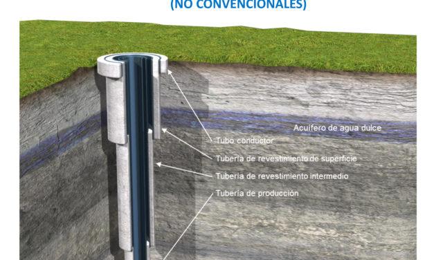 Yacimientos en Roca Generadora (No Convencionales)