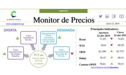Campetrol Monitor de Precios | 22 de Abril