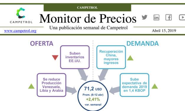 Campetrol: Monitor de Precios | abril 15
