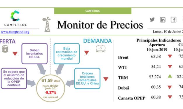 Campetrol: Monitor de Precios   10 de Junio