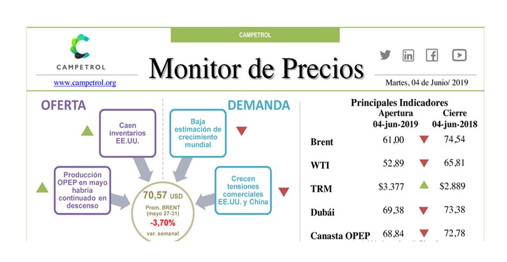 Campetrol: Monitor de Precios | 04 de Junio