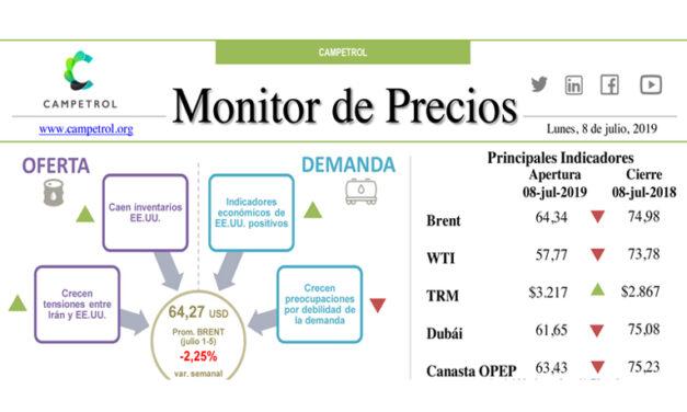 Campetrol: Monitor de Precios | 08 de julio