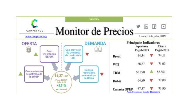 Campetrol: Monitor de Precios | 15 de julio