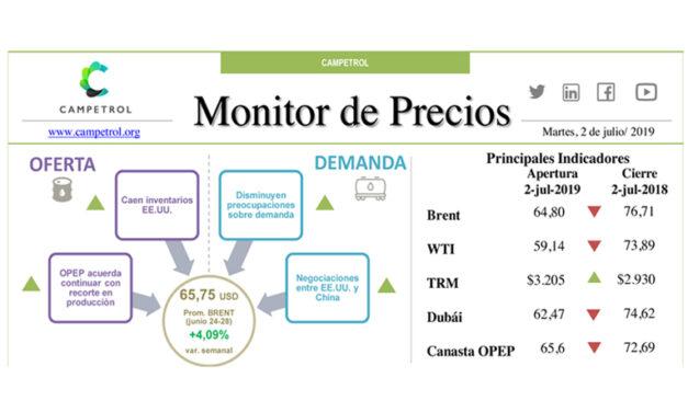 Campetrol: Monitor de Precios | 02 de Julio