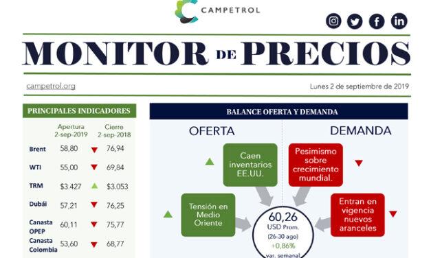 Campetrol: Monitor de Precios | 02 de Septiembre