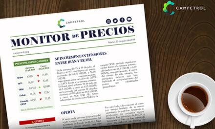 CAMPETROL: Monitor de Precios | Abr 15, 2020
